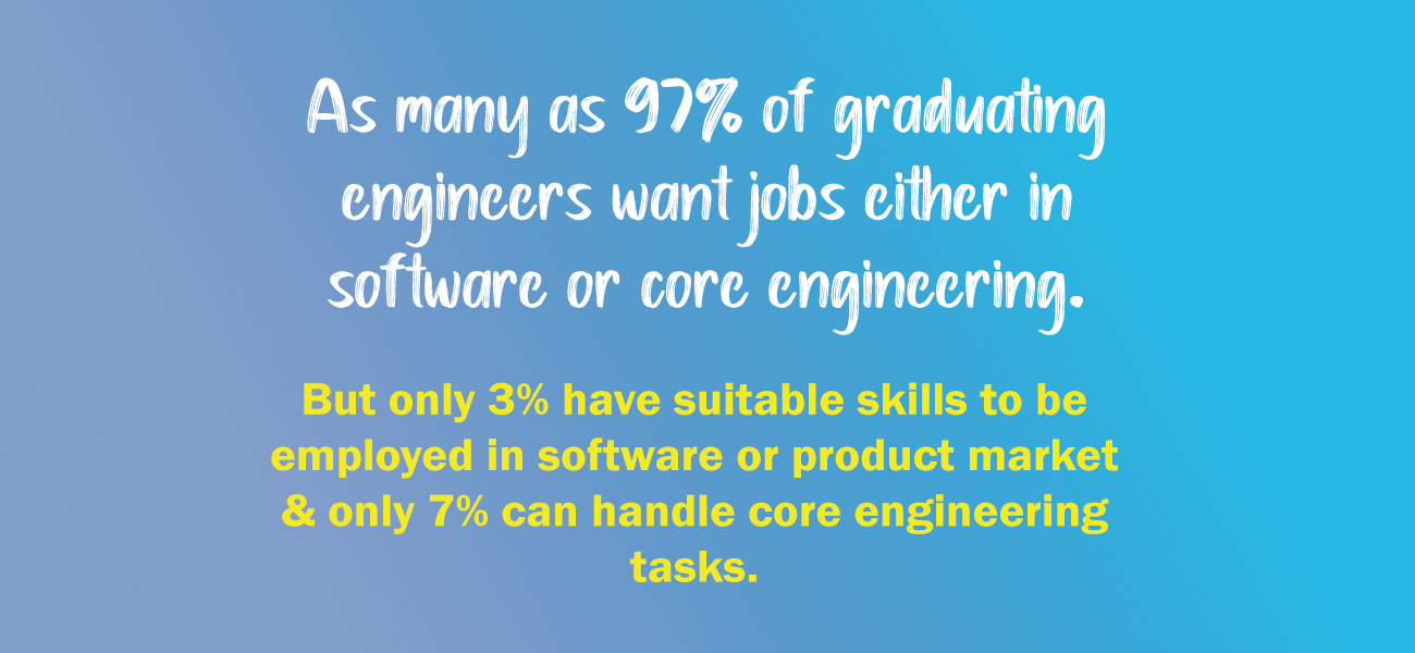 97% of Graduating Engineers are Misguided